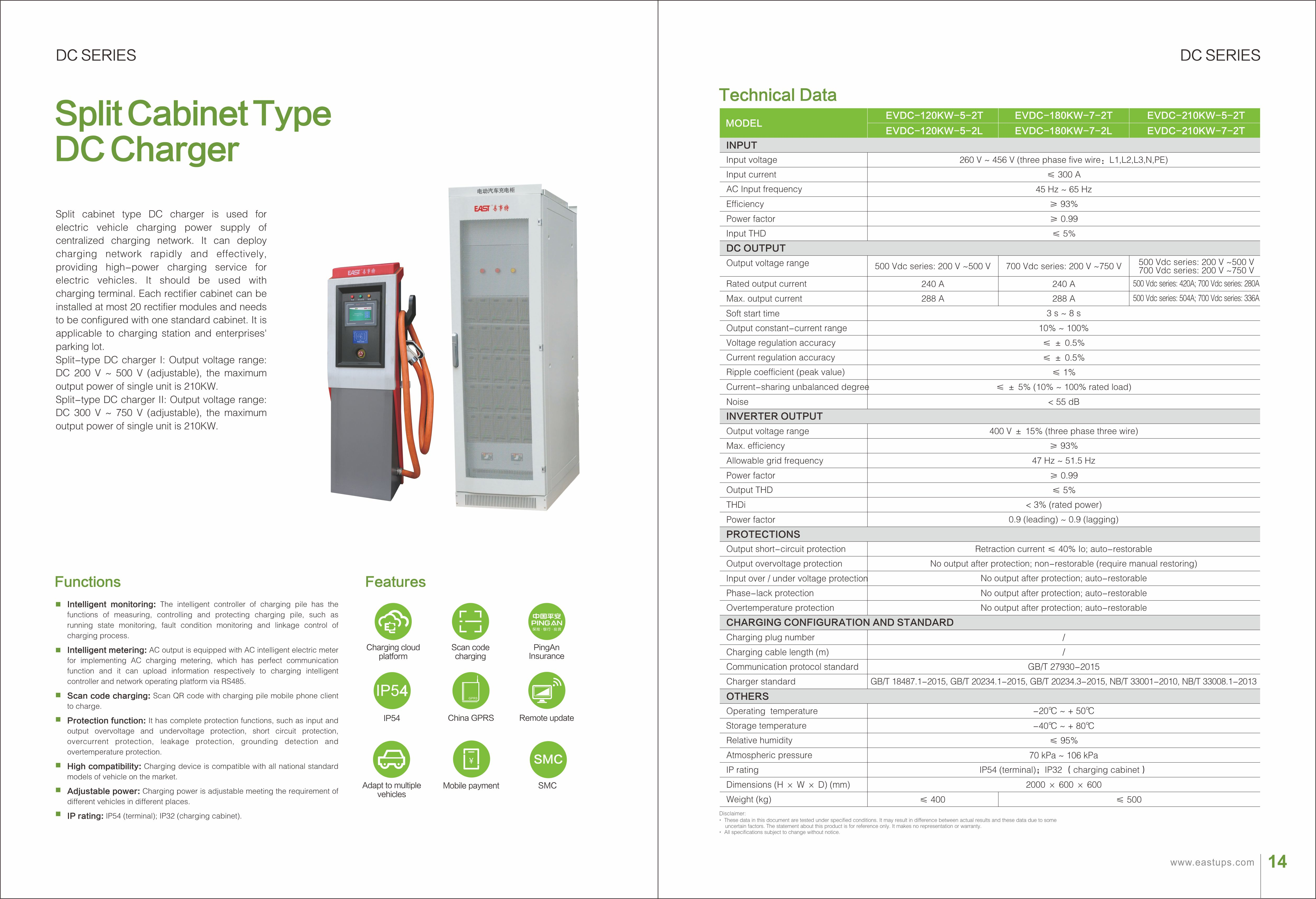 East Group Limited By Share Ltd Phase Ups Pure Sine Wave Schematic Diagram Datasheet Circuit Split Cabinet Type Dc Charger 2016 07 01