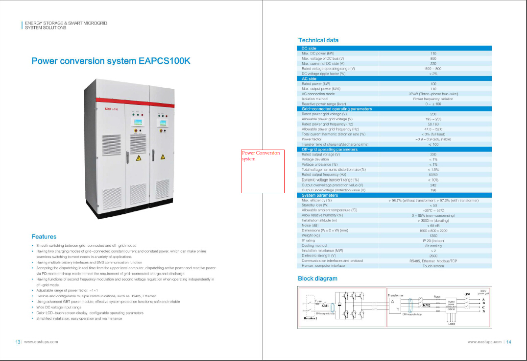 East Group Limited By Share Ltd Phase Ups Pure Sine Wave Schematic Diagram Datasheet Circuit Power Conversion System Eapcs100k 2018 05 02