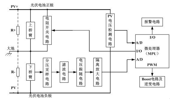 光伏并网逆变器的对地绝缘电阻在线检测系统